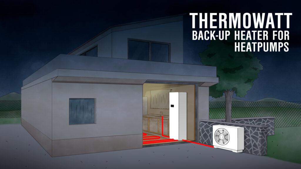 Foto dell'ambientazione Thermowatt dove si svolge il video in motion graphics